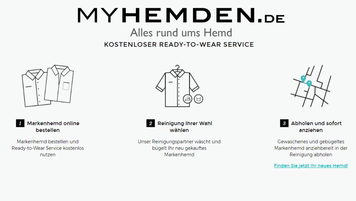 Brandcrock-Myhemden.de-portfolio-header img