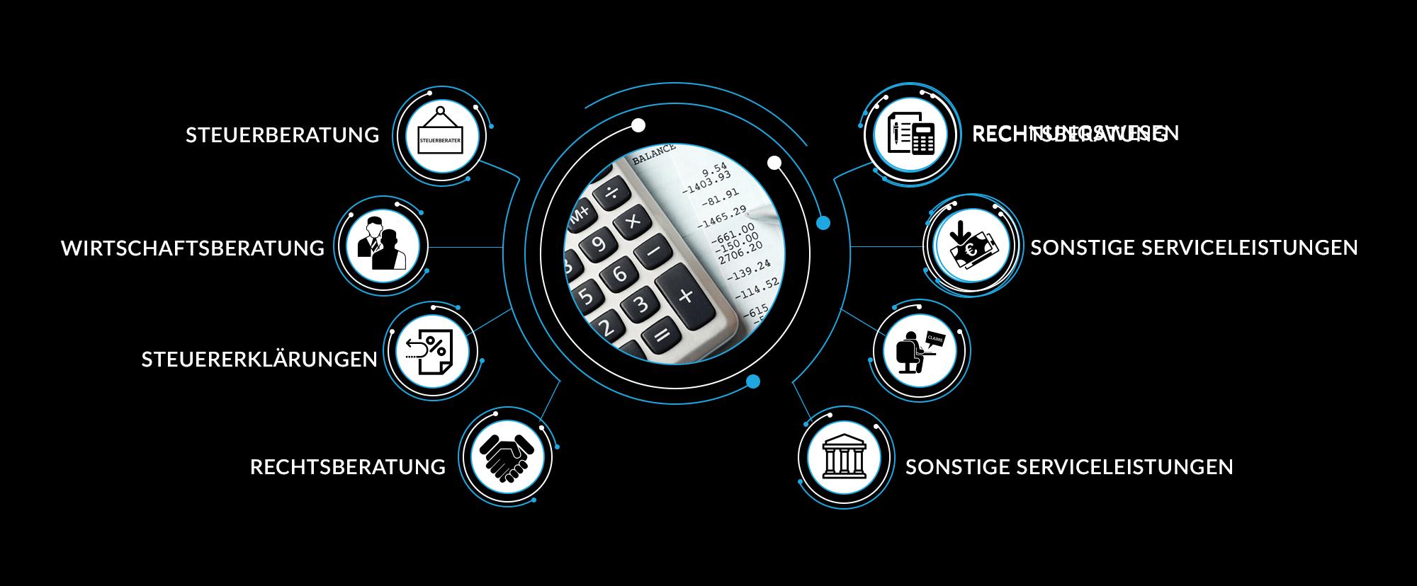 Rottger & Partner-BrandCrock-portfolio-services-ipad