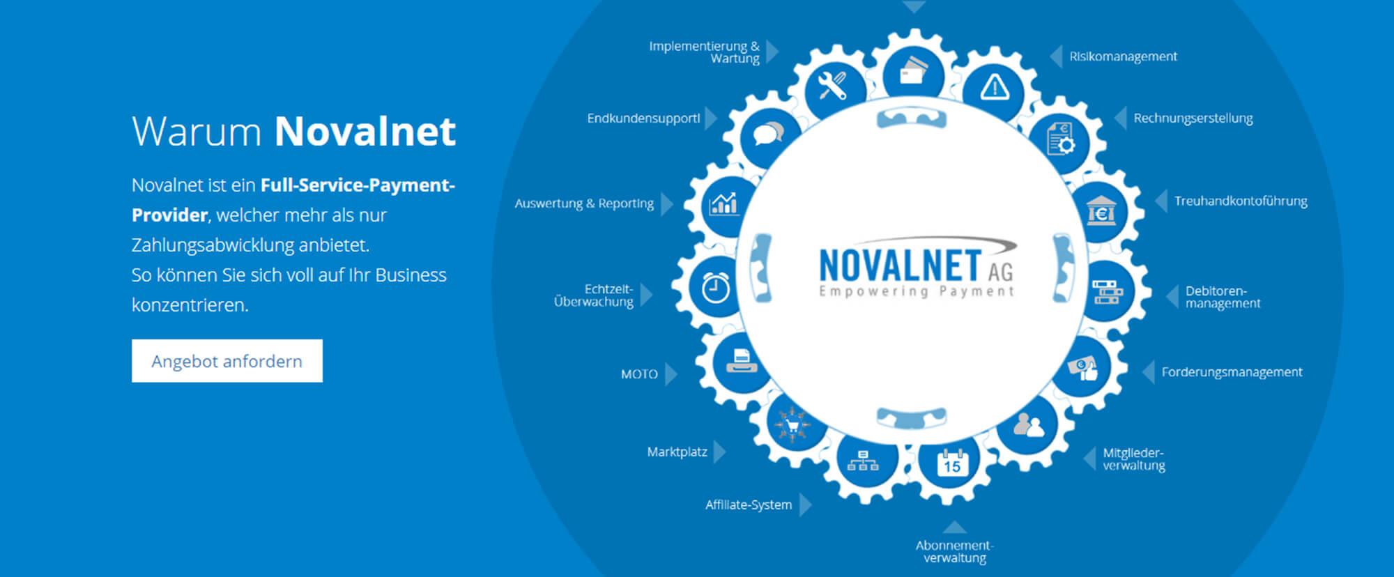 Novalnet service-payment-provider